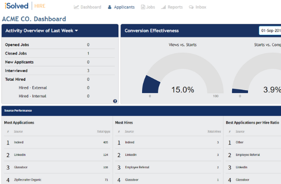 Avoid bottlenecks and increase efficiency with iSolved Hire's Applicant Dashboard.