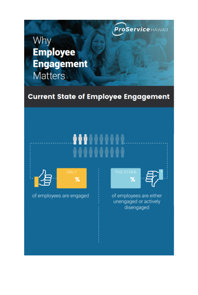 Why Employee Engagement Matters Landing Page thumbnail